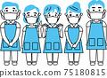 不同年齡的工作人員戴著口罩 75180815