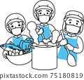 蒙面的廚房工作人員 75180819