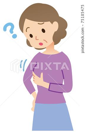 乳腺癌自我檢查中年婦女 75185475