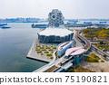 臺灣高雄海洋流行音樂中心Taiwan Kaohsiung Pop Music Center 75190821