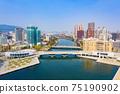 高雄港城市景觀Kaohsiung, Taiwan, Kaohsiung Port, Cityscap 75190902