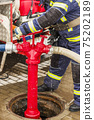 water hydrant and firefighter turns taps 75202189