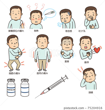 Symptoms of side reactions after vaccination with the new corona 75204916