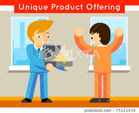 Unique product offering 75221019