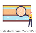 Tiny Male Character with Huge Magnifying Glass Presenting Earth Layers Cross Section View for Groundwater Extraction 75296053