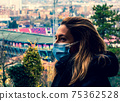 woman with mask on face profile view worried about coronavirus pandemic with view of a city and 75362528