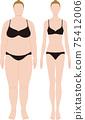 비만 및 체중의 여성 벡터 소재 75412006