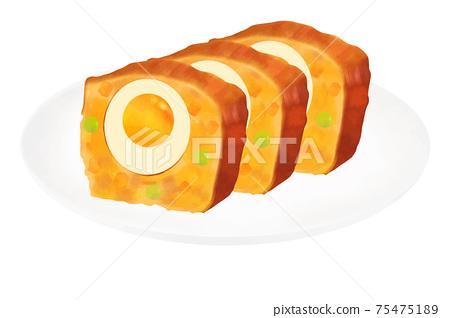 meatloaf 75475189