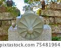 사쓰 에이 전쟁 포대 흔적 (다이 바 공원)의 포대 75481964