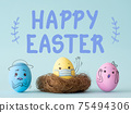 happy easter holiday lockdown egg scared face mask 75494306