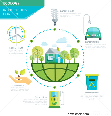 Planet Ecology Infographics 75570085