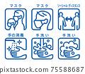 신종 코로나 바이러스 감염 확대 방지 아이콘 75588687