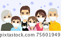 Illustration of extended family wearing face masks together with coronavirus floating in the background, pandemic virus safety concept 75601949