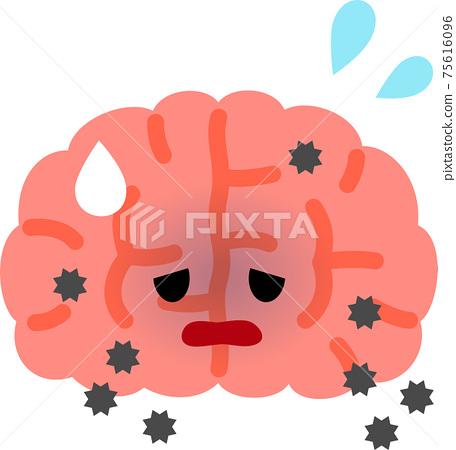 腦部特徵與累積的有害物質 75616096