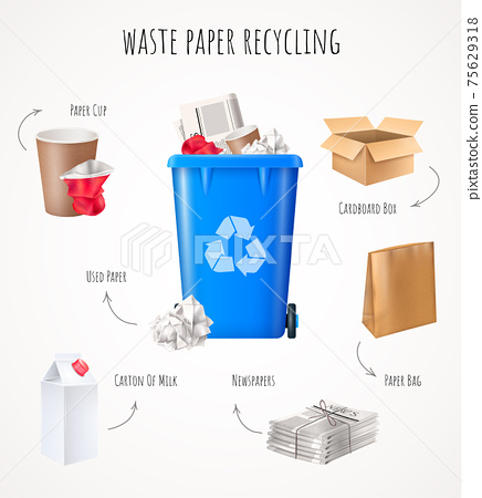 Waste Paper Recycling Concept 75629318