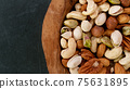 Raw various nuts, top down view. 75631895