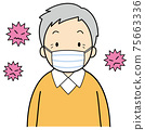 Prevent infection with mask 75663336