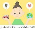 一個女人抱著一輛電動汽車和幸福的地球 75665749