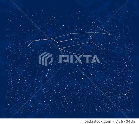 春季星座:大熊座和周圍的恆星 75670438