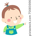 Kid Toddler Boy Gesture Index Finger Point 75683006