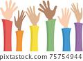 舉起你的手。五顏六色的袖子,各種種族的人們的手臂。 75754944
