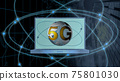 Telework and personal computer 5G network image 75801030