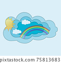 sky and clouds paper cut art banner vector illustration 75813683