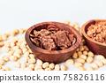 Soybean meat 75826116