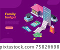 Family budget management isometric landing page, web banner 75826698