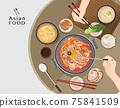 Hot pot at restaurant,  Hand holding chopsticks eating Shabu  shabu 75841509