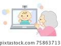 老人 奶奶 智能手機 75863713