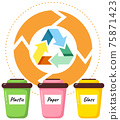 Garbage sorting. Different color recycle bins with glass, plastic and paper. Zero waste concept 75871423