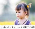 Little asian girl 75876648