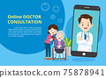 family Online consultation doctor concept2 75878941