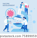 COVID-19 virus medical research 75899059