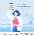 COVID-19 vaccine development 75899062