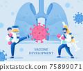 Medical vaccine development 75899071
