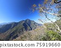 台灣中級山山岳攝影 75919660