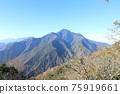 台灣中級山山岳攝影 75919661