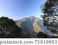 台灣中級山山岳攝影 75919663