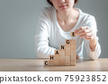 """Text """"CHANGE"""" on wooden block in woman hand, Concept personal development and career growth or change yourself. 75923852"""