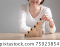 """Women hand arrange wood block stacking as a step stair and a text """"GROWTH"""" on the desk, Ladder career path for business growth success process, Business concept. 75923854"""