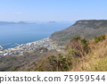 獅子的靈魂:高松市和瀨戶內海從香川和八島的頂部 75959544