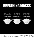 Face white breathing mask different types on black 75975274