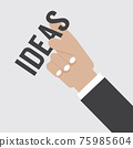 Business Man Hand Holding Ideas Font Business Concept Vector Illustration. 75985604