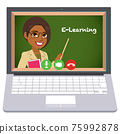 E-learning African American female teacher teaching online from laptop home schooling concept 75992878