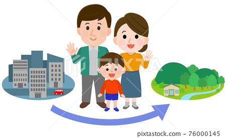 家庭 家族 家人 76000145