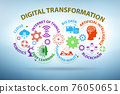 Concept of digital transformation with various technologies 76050651