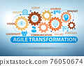 Concept of agile transformaion and reorganisation 76050674