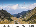 The best driving track in the world. Transfagarasan, Romania 76061005